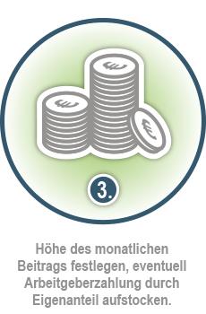 Schritt 3: Höhe des monatlichen Beitrags festlegen