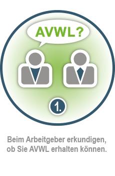 Schritt 1: beim Arbeitgeber nach AVWL erkundigen